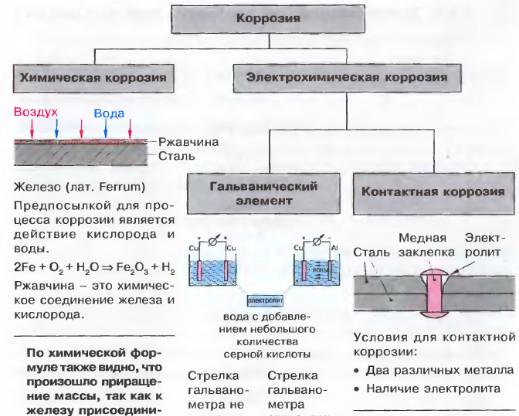Книга  Орлов ПИ  Основы конструирования В двух книгах