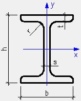 Сортамент Двутавры тонкостенные с узкими полками по ТУ 14-2-205-76 скачать, таблица весов металлопроката. Сортамент двутавров