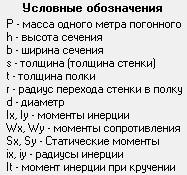 Сортамент Двутавры колонные по СТО АСЧМ 20-93 скачать, таблица весов металлопроката. Сортамент двутавров