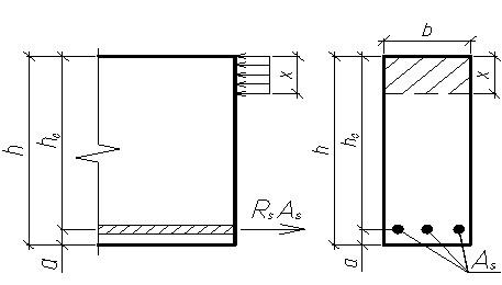 Как определить площадь сечения арматуры в жб балке