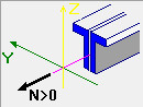 Центрально-растянутые и центрально-сжатые элементы