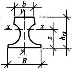 Сортамент Рельсы крановые (ГОСТ 4121–96) и железнодорожные (ГОСТ 7173–54* и ГОСТ 7174–75)